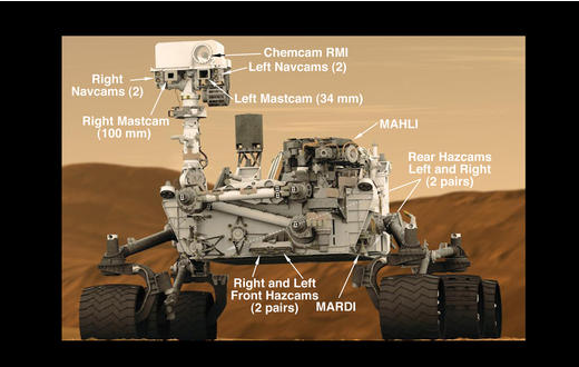 Updates from NASA's Curiosity Rover [Mars Science Laboratory]