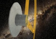 Charting the Galaxy – from HIPPARCOS to Gaia – ESA